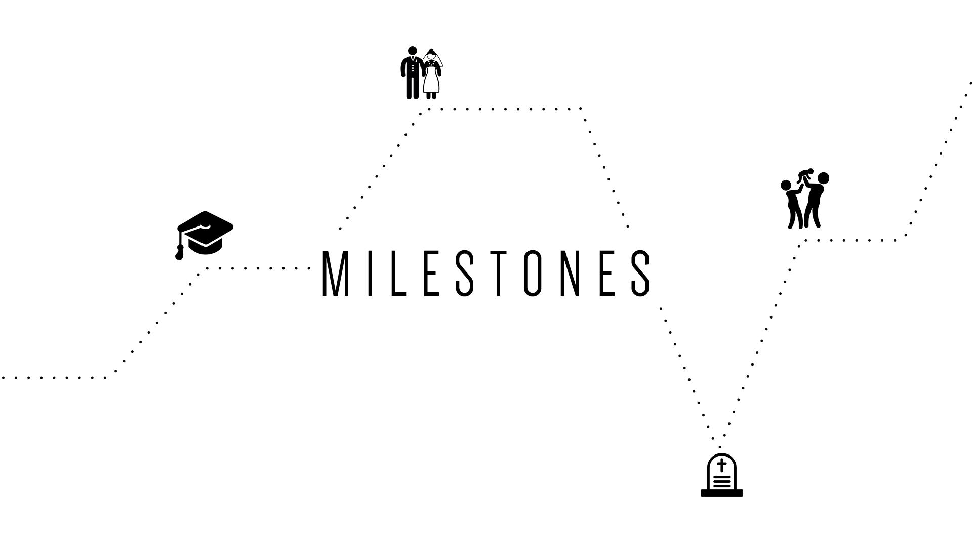 Milestones – Church Sermon Series Ideas